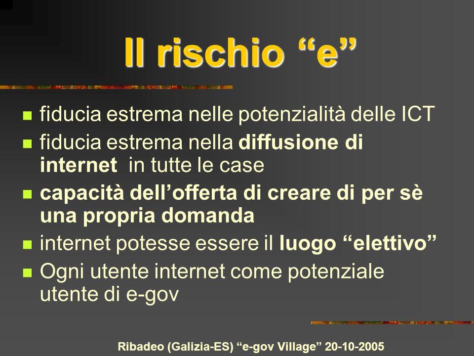 Ribadeo (Galizia-ES) e-gov Village 20-10-2005 Il rischio e fiducia estrema nelle potenzialità delle ICT fiducia estrema nella diffusione di internet i