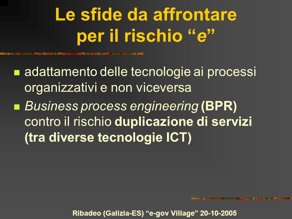 Ribadeo (Galizia-ES) e-gov Village 20-10-2005 Le sfide da affrontare per il rischio e adattamento delle tecnologie ai processi organizzativi e non viceversa Business process engineering (BPR) contro il rischio duplicazione di servizi (tra diverse tecnologie ICT)