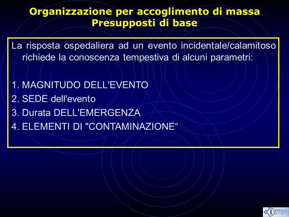 Organizzazione per accoglimento di massa Presupposti di base La risposta ospedaliera ad un evento incidentale/calamitoso richiede la conoscenza tempes