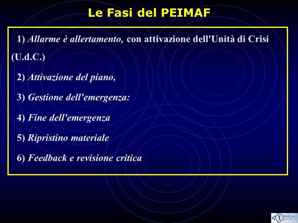Le Fasi del PEIMAF 1) Allarme è allertamento, con attivazione dell'Unità di Crisi (U.d.C.) 2) Attivazione del piano, 3) Gestione dell'emergenza: 4) Fi
