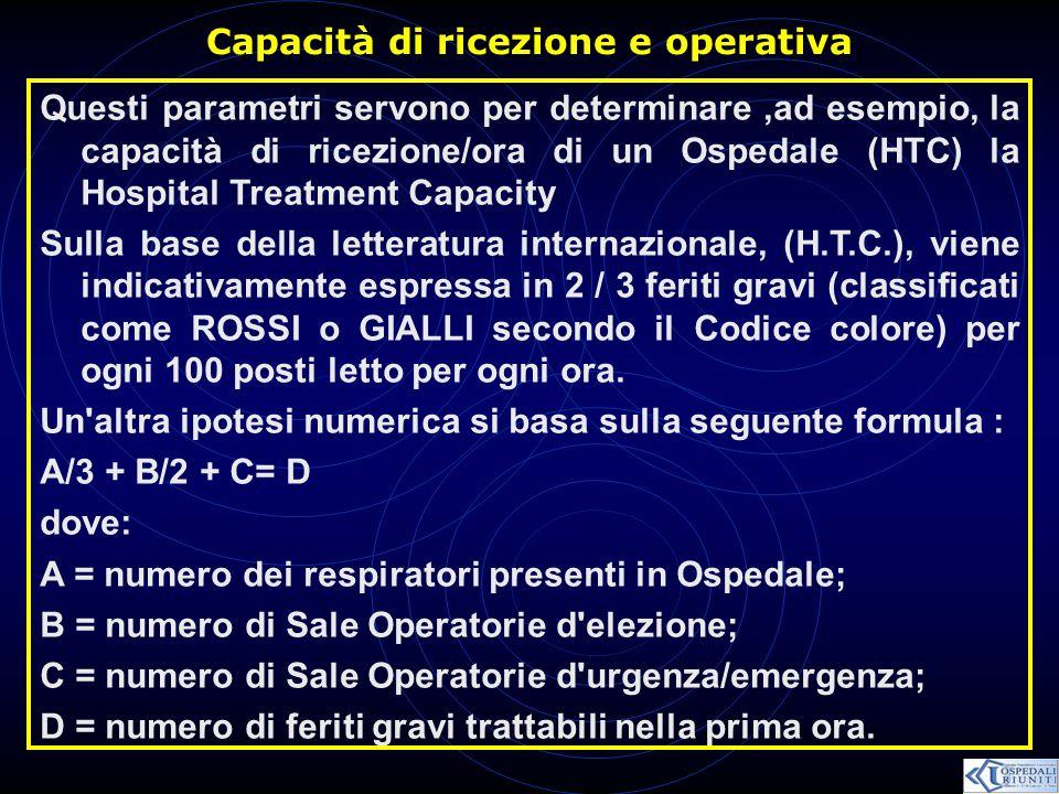 Capacità di ricezione e operativa Questi parametri servono per determinare,ad esempio, la capacità di ricezione/ora di un Ospedale (HTC) la Hospital T