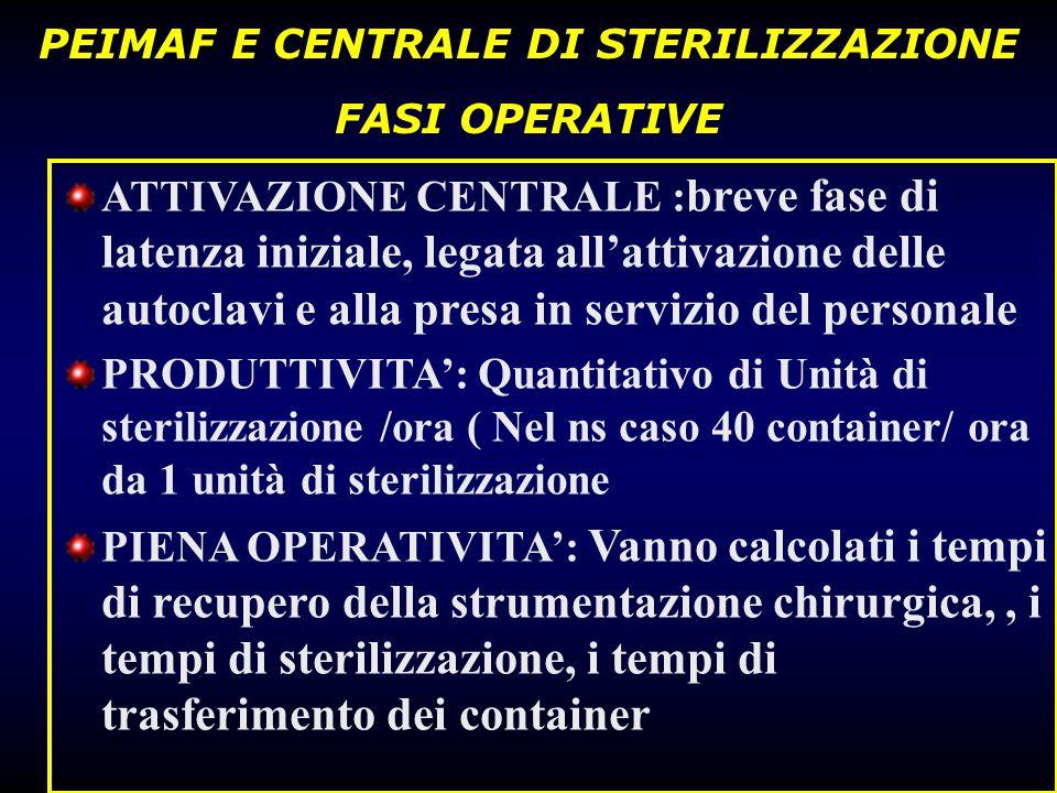 PEIMAF E CENTRALE DI STERILIZZAZIONE FASI OPERATIVE ATTIVAZIONE CENTRALE : breve fase di latenza iniziale, legata allattivazione delle autoclavi e all