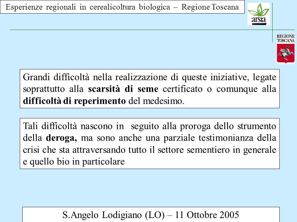 Esperienze regionali in cerealicoltura biologica – Regione Toscana S.Angelo Lodigiano (LO) – 11 Ottobre 2005 Grandi difficoltà nella realizzazione di