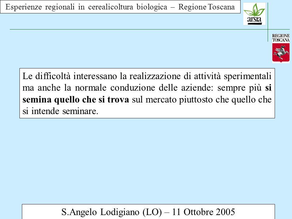 Esperienze regionali in cerealicoltura biologica – Regione Toscana S.Angelo Lodigiano (LO) – 11 Ottobre 2005 Le difficoltà interessano la realizzazion