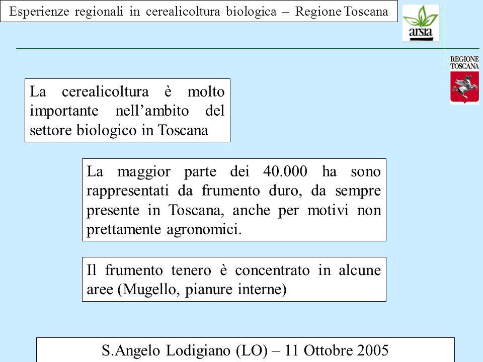 Esperienze regionali in cerealicoltura biologica – Regione Toscana S.Angelo Lodigiano (LO) – 11 Ottobre 2005 Lattività dellAgenzia nel settore della cerealicoltura biologica si è concentrata sulla valutazione delle varietà disponibili Prove di confronto varietale Definizione di protocolli sperimentali