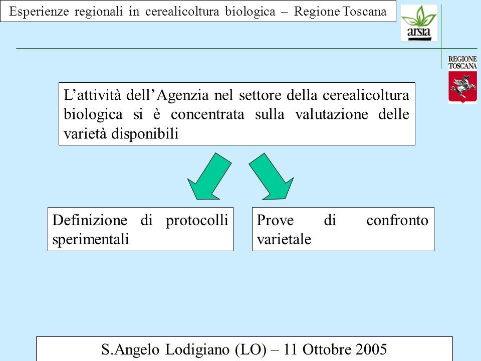 Esperienze regionali in cerealicoltura biologica – Regione Toscana S.Angelo Lodigiano (LO) – 11 Ottobre 2005 Per quanto riguarda i protocolli sperimentali lAgenzia ha contribuito a definire, in collaborazione con il CRA – Istituto Sperimentale per la Cerealicoltura – sez.