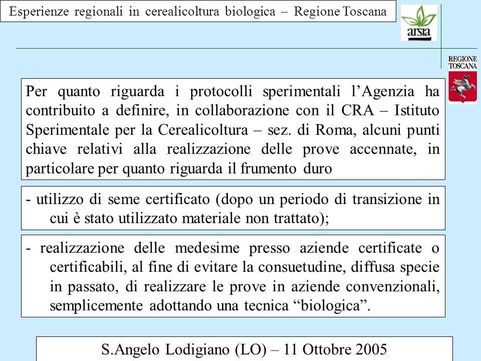 Esperienze regionali in cerealicoltura biologica – Regione Toscana S.Angelo Lodigiano (LO) – 11 Ottobre 2005 Questi aspetti sono tra laltro in perfetto accordo anche con le linee guida definite dalla rete dei referenti regionali della ricerca che fanno riferimento ai gruppi temporanei di competenza e in particolare a quello dellAgricoltura Biologica, coordinato dalla Regione Puglia