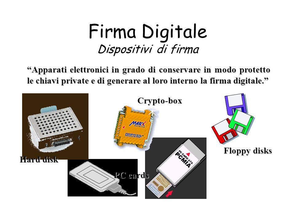 Firma Digitale Dispositivi di firma Apparati elettronici in grado di conservare in modo protetto le chiavi private e di generare al loro interno la fi
