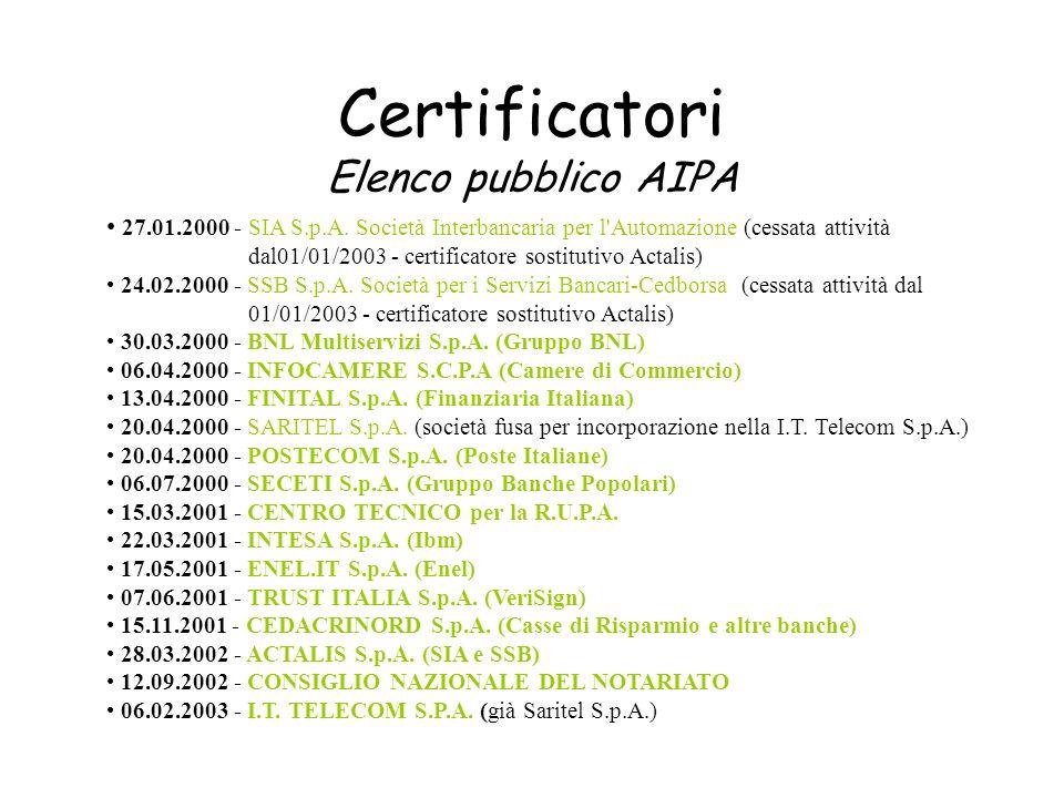 Certificatori Elenco pubblico AIPA 27.01.2000 - SIA S.p.A. Società Interbancaria per l'Automazione (cessata attività dal01/01/2003 - certificatore sos