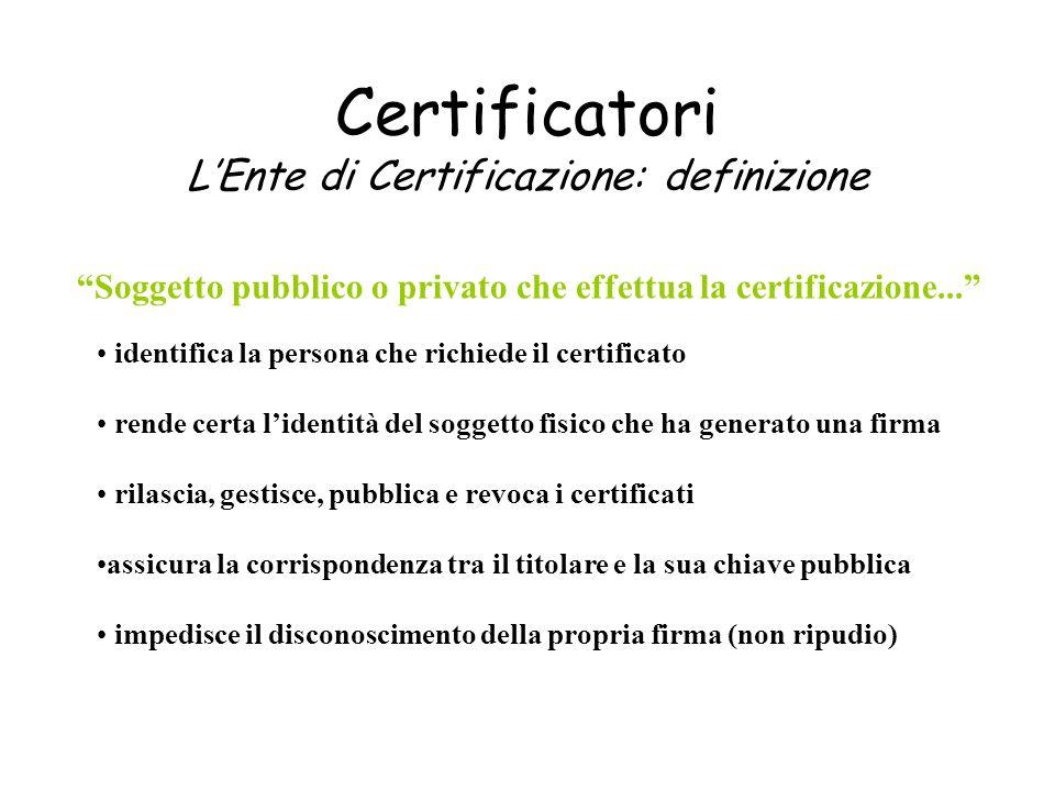Certificatori LEnte di Certificazione: definizione identifica la persona che richiede il certificato rende certa lidentità del soggetto fisico che ha