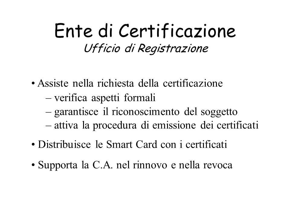 Ente di Certificazione Ufficio di Registrazione Assiste nella richiesta della certificazione – verifica aspetti formali – garantisce il riconoscimento