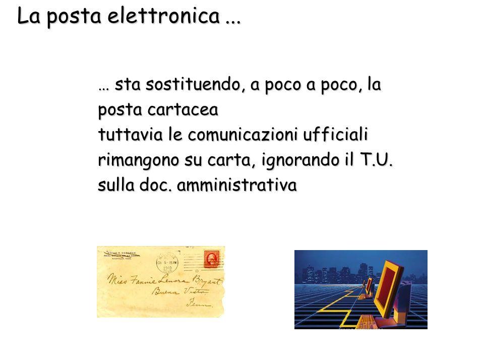 La posta elettronica... … sta sostituendo, a poco a poco, la posta cartacea tuttavia le comunicazioni ufficiali rimangono su carta, ignorando il T.U.