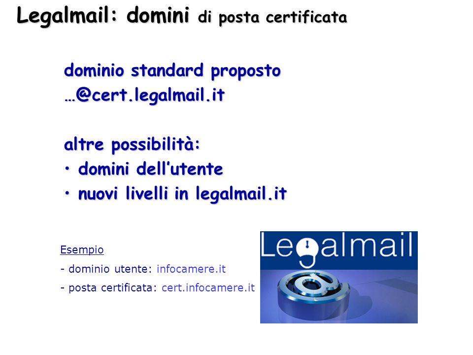Legalmail: domini di posta certificata dominio standard proposto …@cert.legalmail.it altre possibilità: domini dellutente domini dellutente nuovi live