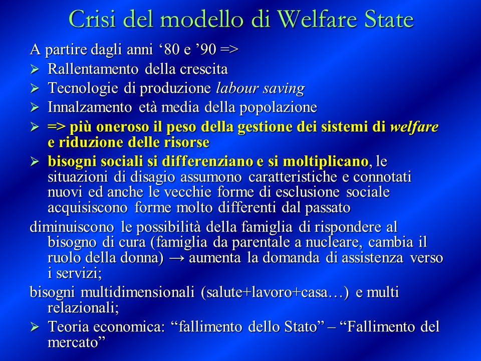 Crisi del modello di Welfare State A partire dagli anni 80 e 90 => Rallentamento della crescita Rallentamento della crescita Tecnologie di produzione