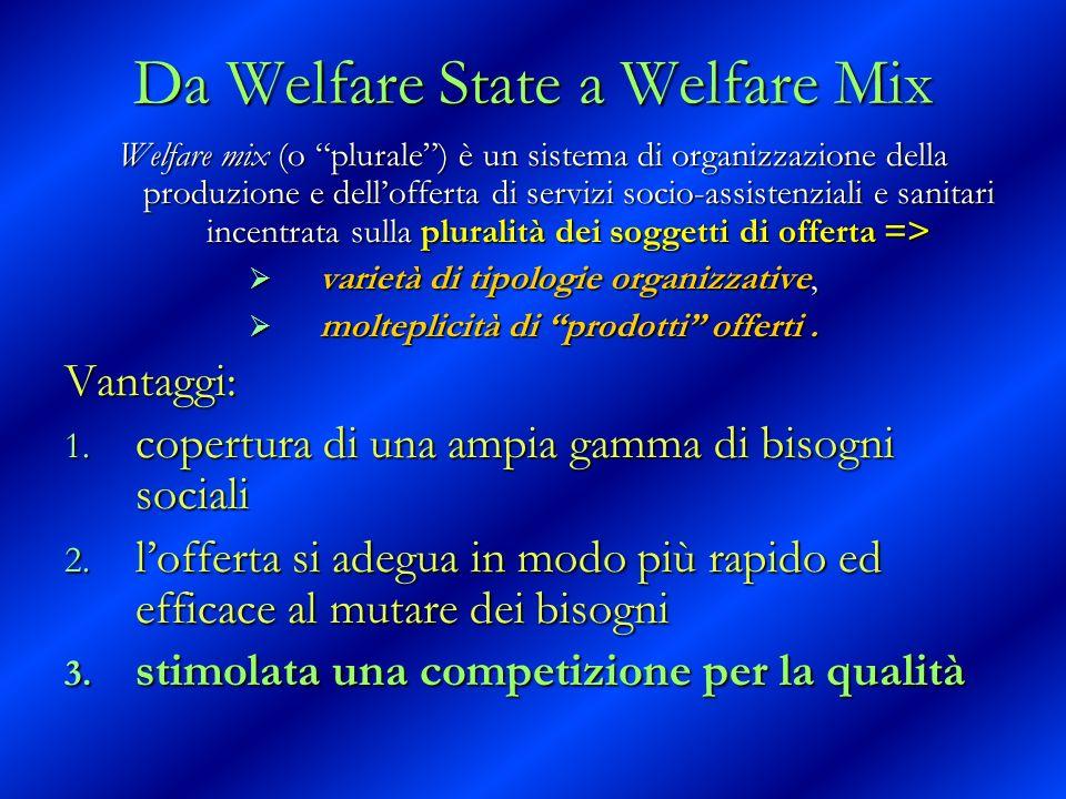 Da Welfare State a Welfare Mix Welfare mix (o plurale) è un sistema di organizzazione della produzione e dellofferta di servizi socio-assistenziali e