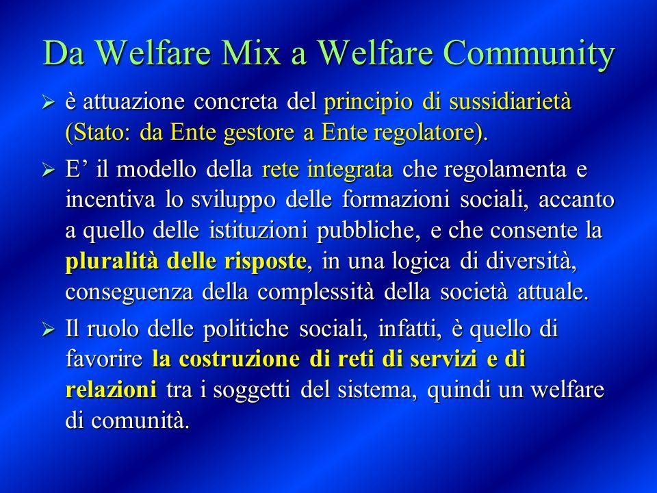 è attuazione concreta del principio di sussidiarietà (Stato: da Ente gestore a Ente regolatore). è attuazione concreta del principio di sussidiarietà