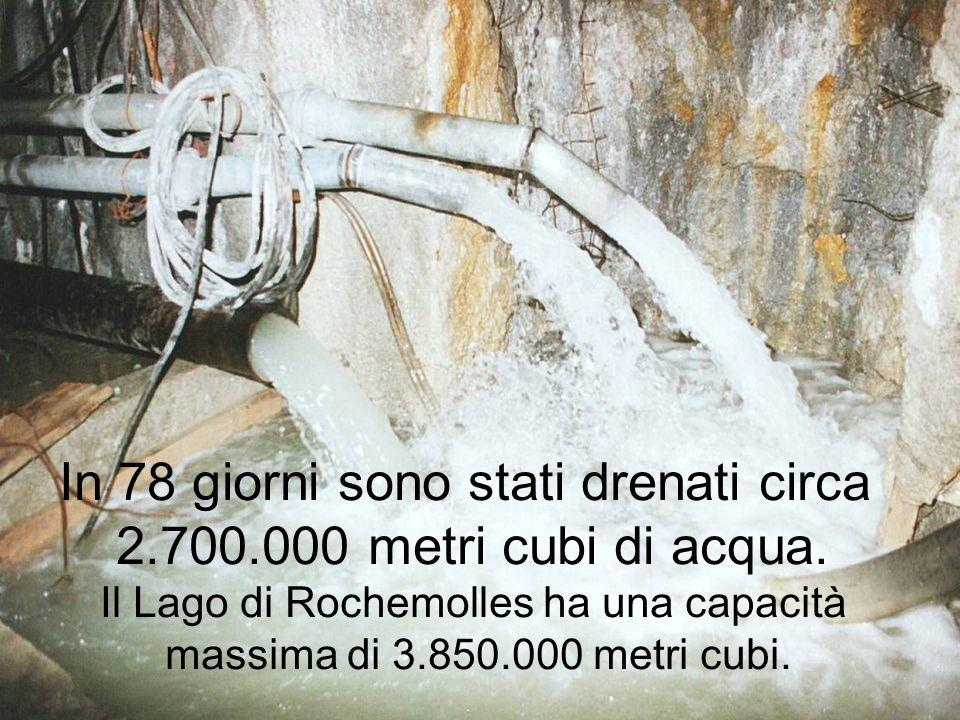 In 78 giorni sono stati drenati circa 2.700.000 metri cubi di acqua. Il Lago di Rochemolles ha una capacità massima di 3.850.000 metri cubi.