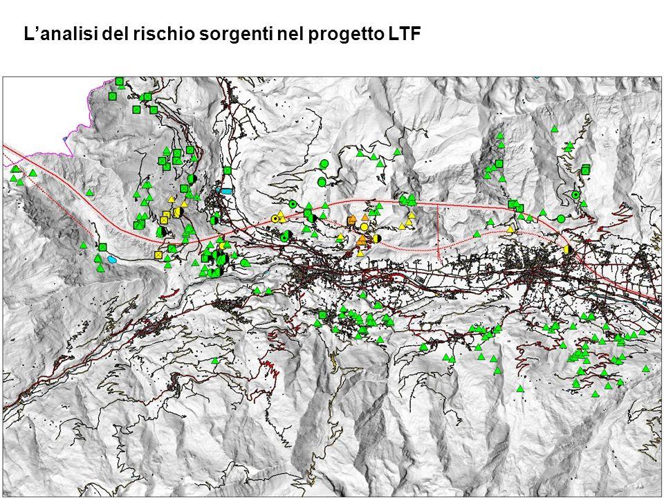 Lanalisi del rischio sorgenti nel progetto LTF