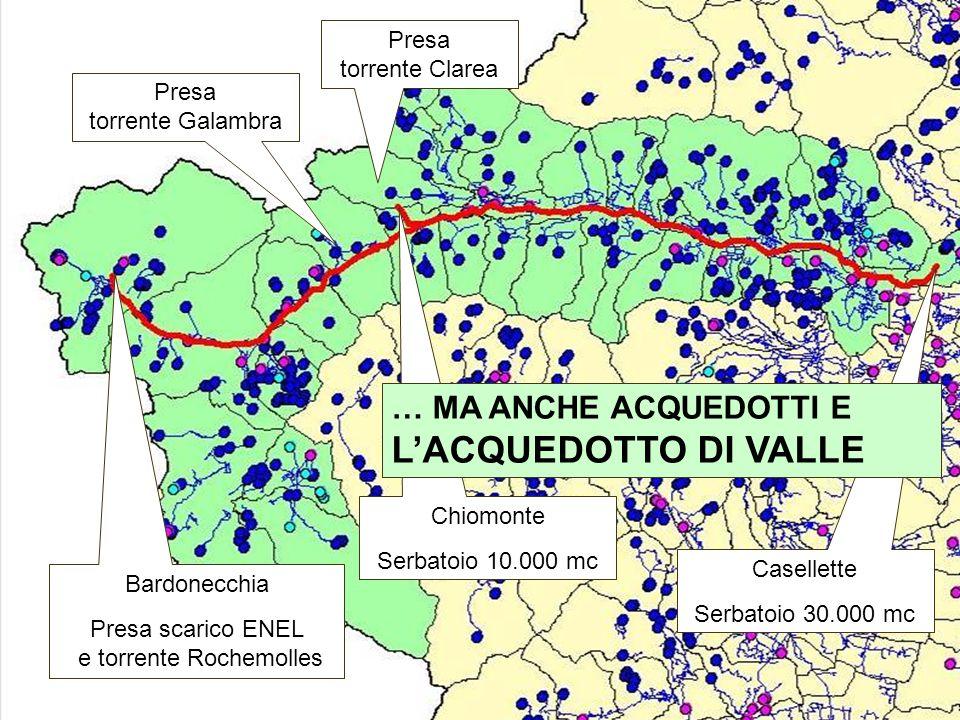 Bardonecchia Presa scarico ENEL e torrente Rochemolles Chiomonte Serbatoio 10.000 mc Casellette Serbatoio 30.000 mc Presa torrente Galambra Presa torr
