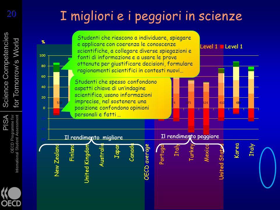 PISA OECD Programme for International Student Assessment Science Competencies for Tomorrows World Il rendimento migliore I migliori e i peggiori in sc