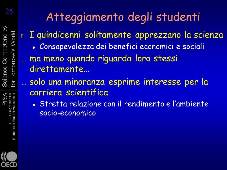 PISA OECD Programme for International Student Assessment Science Competencies for Tomorrows World Atteggiamento degli studenti r I quindicenni solitam
