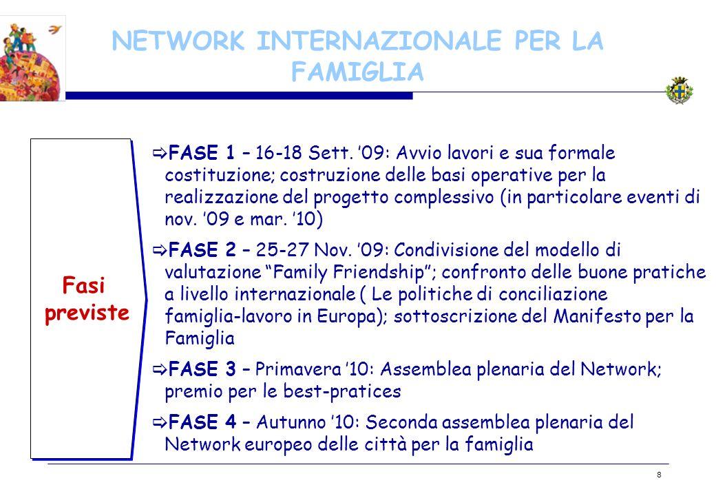 BOZZA 8 NETWORK INTERNAZIONALE PER LA FAMIGLIA Fasi previste FASE 1 – 16-18 Sett. 09: Avvio lavori e sua formale costituzione; costruzione delle basi