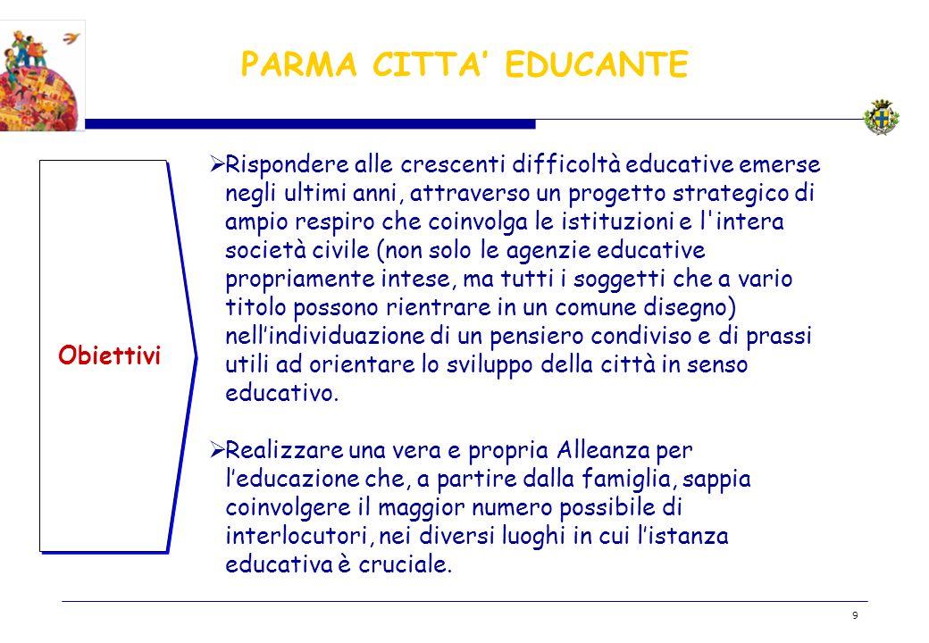 BOZZA 9 PARMA CITTA EDUCANTE Obiettivi Rispondere alle crescenti difficoltà educative emerse negli ultimi anni, attraverso un progetto strategico di a