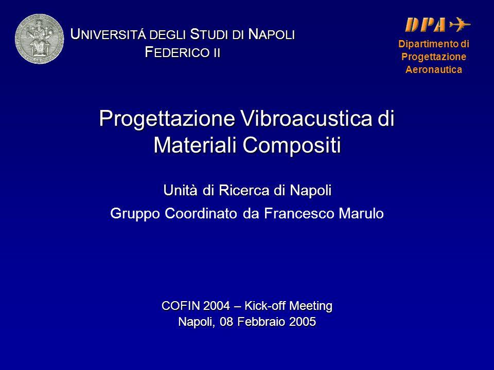 COFIN 2004 Meeting, Napoli 08 Febbraio 2005 Caratterizzazione del comportamento vibroacustico di materiali compositi.
