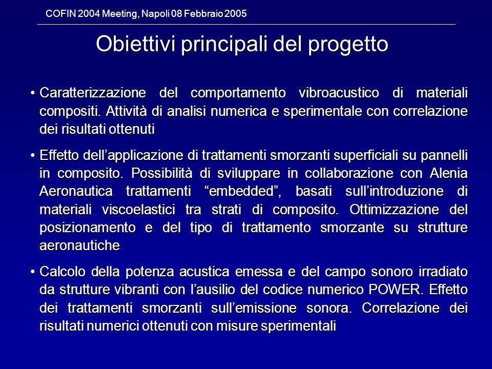 COFIN 2004 Meeting, Napoli 08 Febbraio 2005 Caratterizzazione del comportamento vibroacustico di materiali compositi. Attività di analisi numerica e s