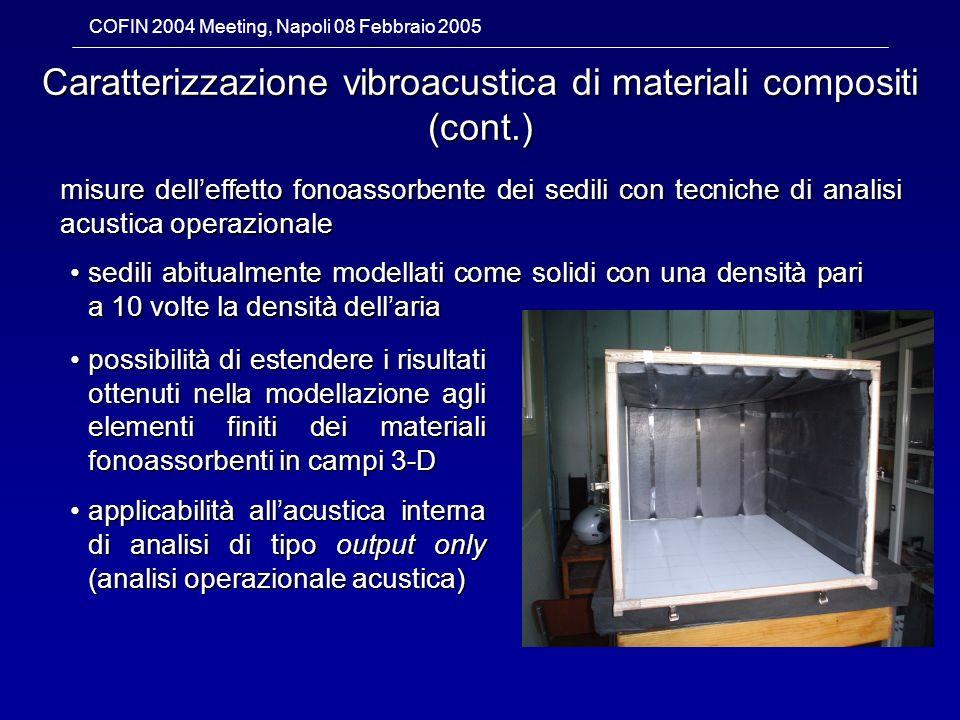 COFIN 2004 Meeting, Napoli 08 Febbraio 2005 Caratterizzazione vibroacustica di materiali compositi (cont.) misure delleffetto fonoassorbente dei sedil