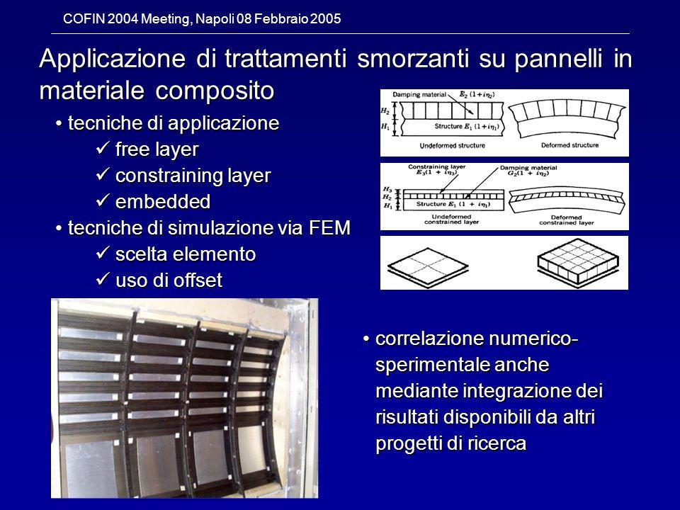 COFIN 2004 Meeting, Napoli 08 Febbraio 2005 Applicazione di trattamenti smorzanti su pannelli in materiale composito correlazione numerico- sperimenta