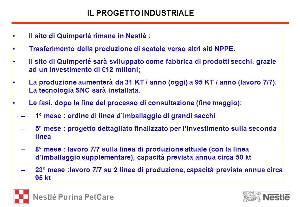Nestlé Purina PetCare IL PIANO DI RIORGANIZZAZIONE SCATOLE Tonn.
