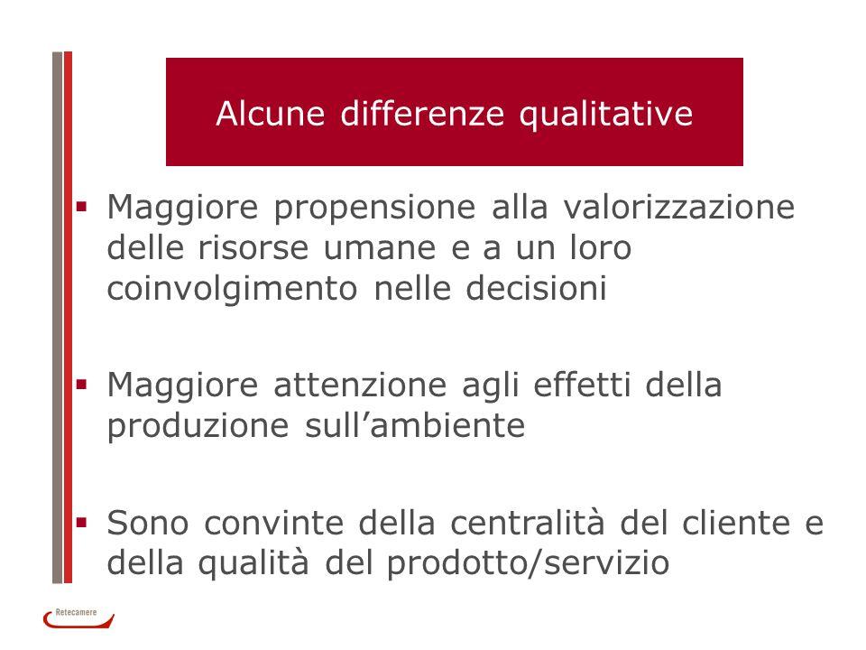 Alcune differenze qualitative Maggiore propensione alla valorizzazione delle risorse umane e a un loro coinvolgimento nelle decisioni Maggiore attenzi