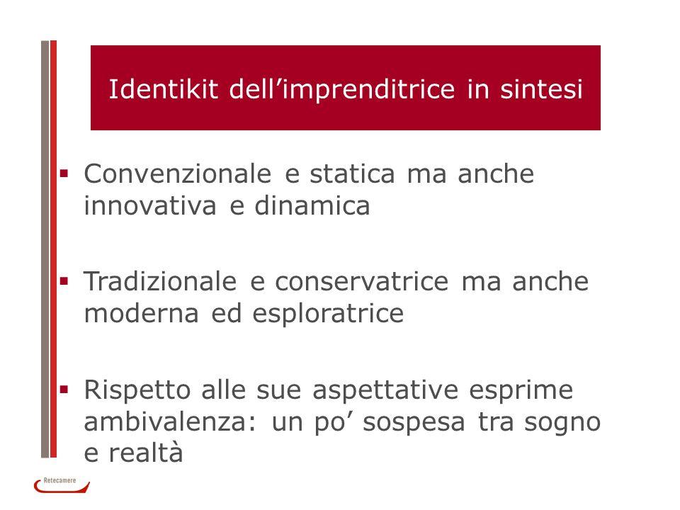 Identikit dellimprenditrice in sintesi Convenzionale e statica ma anche innovativa e dinamica Tradizionale e conservatrice ma anche moderna ed esplora
