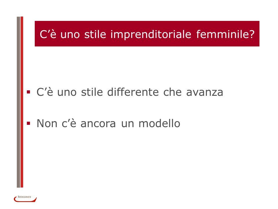 Cè uno stile imprenditoriale femminile? Cè uno stile differente che avanza Non cè ancora un modello