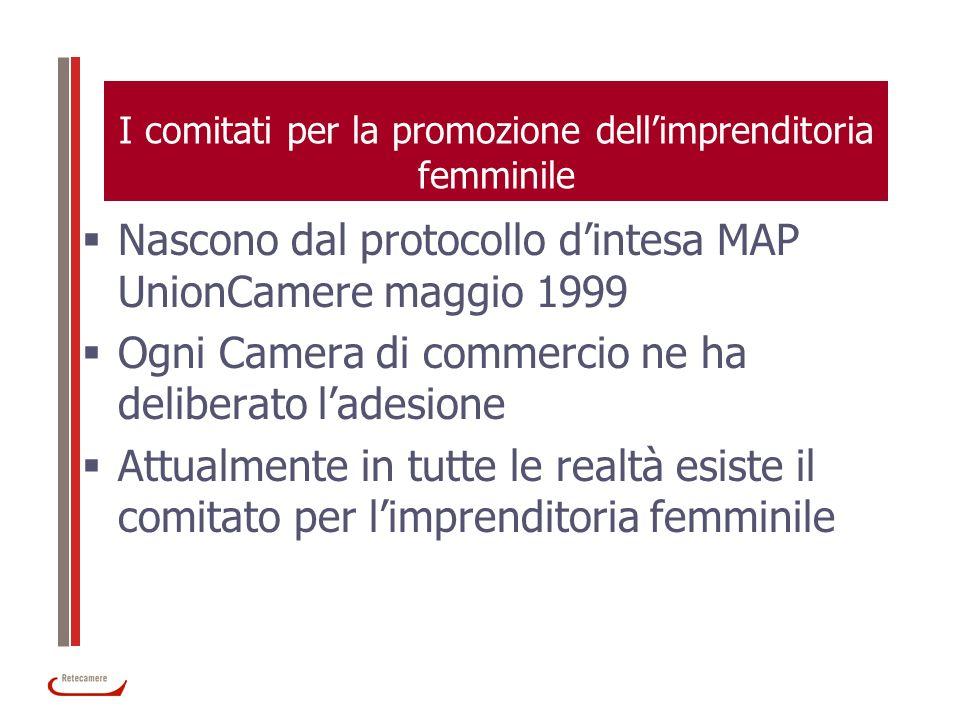 I comitati per la promozione dellimprenditoria femminile Nascono dal protocollo dintesa MAP UnionCamere maggio 1999 Ogni Camera di commercio ne ha del