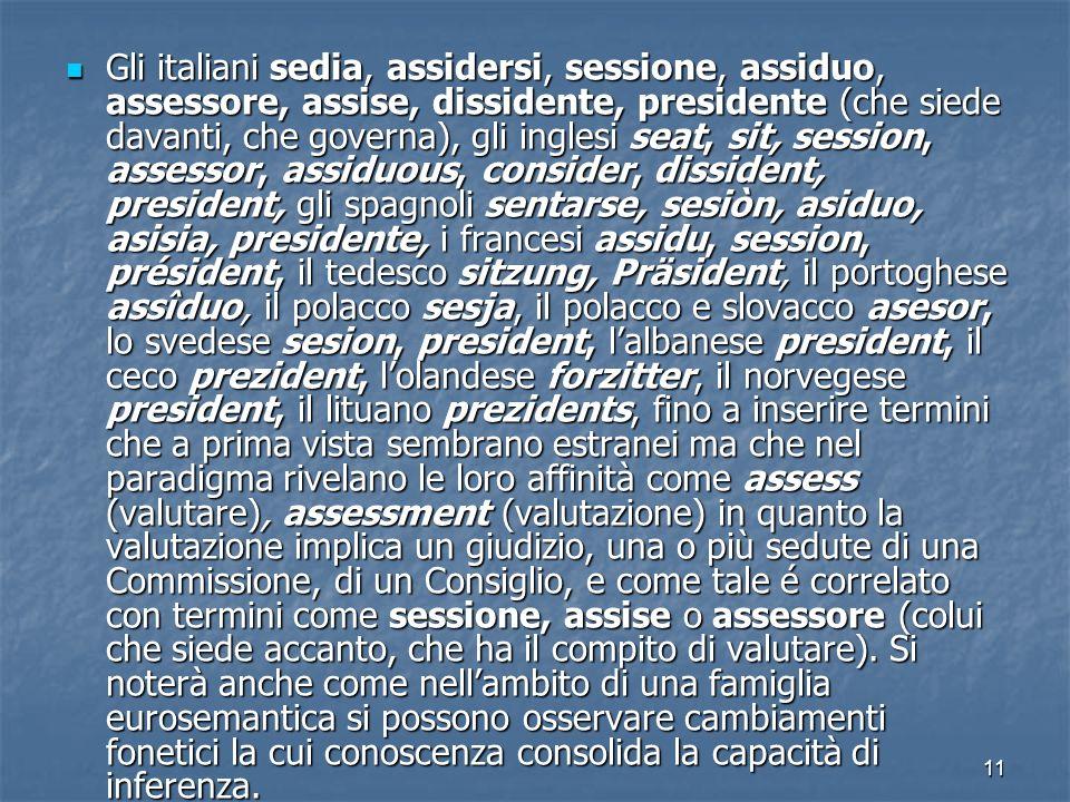 11 Gli italiani sedia, assidersi, sessione, assiduo, assessore, assise, dissidente, presidente (che siede davanti, che governa), gli inglesi seat, sit