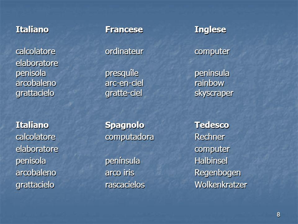 8 Italiano FranceseInglese calcolatore ordinateur computer elaboratore penisolapresquîlepeninsula arcobaleno arc-en-cielrainbow grattacielo gratte-cie