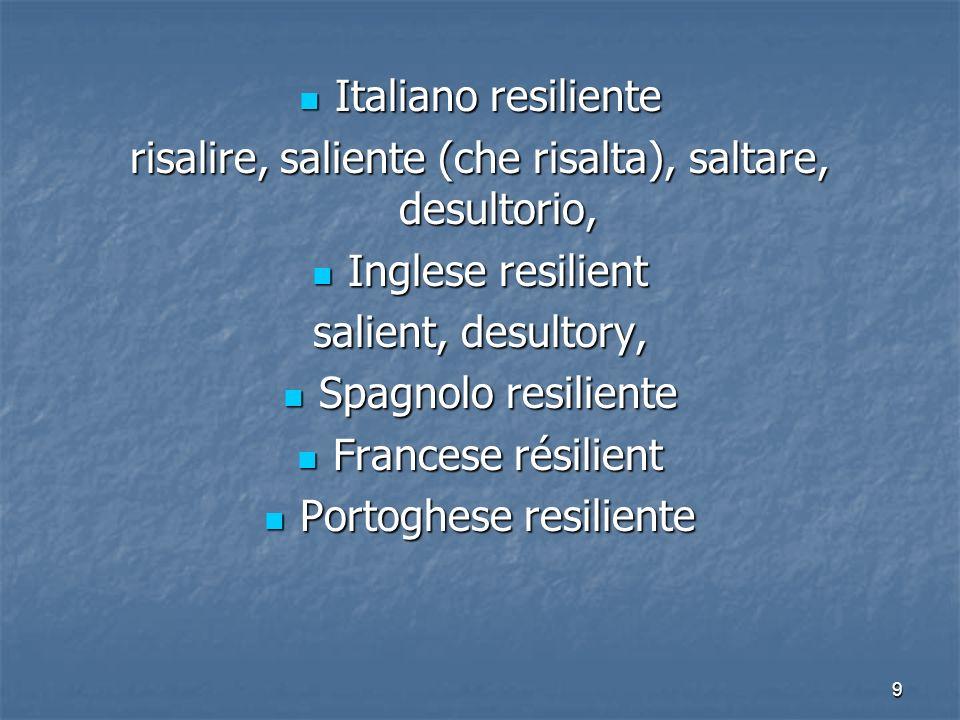 9 Italiano resiliente Italiano resiliente risalire, saliente (che risalta), saltare, desultorio, Inglese resilient Inglese resilient salient, desultor