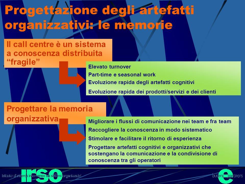 Progettazione degli artefatti organizzativi: le memorie Il call centre è un sistema a conoscenza distribuita fragile Elevato turnover Part-time e seas