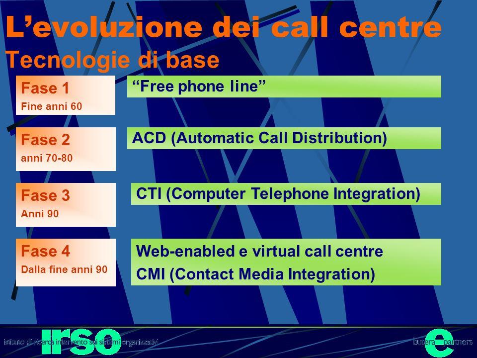 Levoluzione dei call centre Tecnologie di base ACD (Automatic Call Distribution) Fase 2 anni 70-80 CTI (Computer Telephone Integration) Fase 3 Anni 90