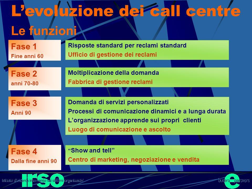 Levoluzione dei call centre Le funzioni Fase 1 Fine anni 60 Risposte standard per reclami standard Ufficio di gestione dei reclami Fase 2 anni 70-80 M