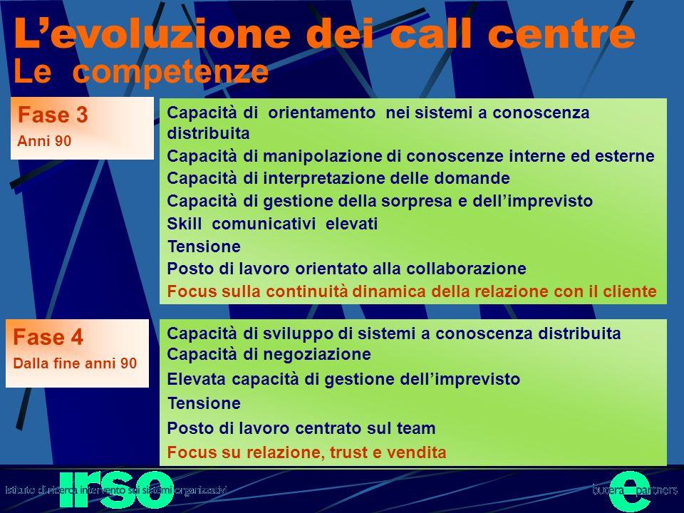 Levoluzione dei call centre Le competenze Capacità di orientamento nei sistemi a conoscenza distribuita Capacità di manipolazione di conoscenze intern