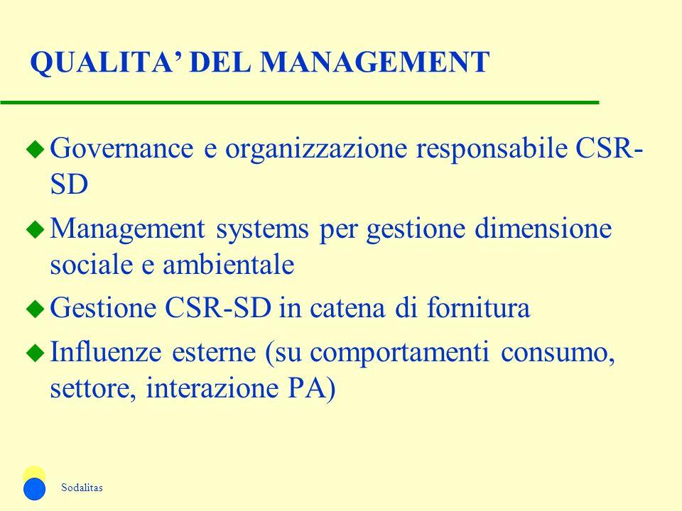 QUALITA DEL MANAGEMENT u Governance e organizzazione responsabile CSR- SD u Management systems per gestione dimensione sociale e ambientale u Gestione