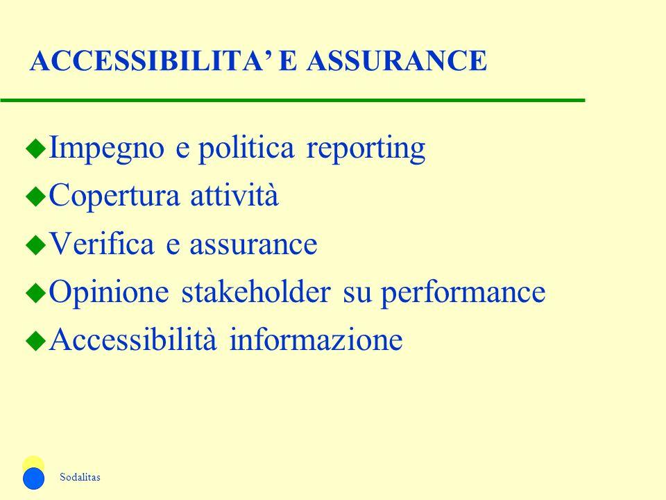 ACCESSIBILITA E ASSURANCE u Impegno e politica reporting u Copertura attività u Verifica e assurance u Opinione stakeholder su performance u Accessibi