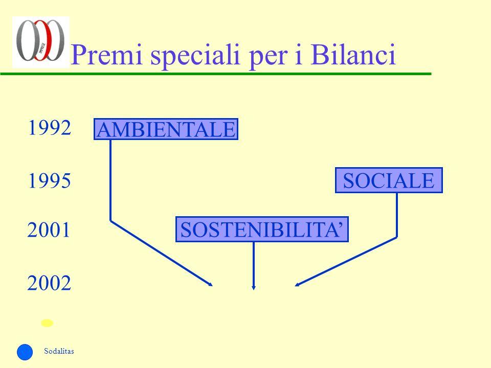 Premi speciali per i Bilanci AMBIENTALE 1992 2002 2001 1995 SOSTENIBILITA SOCIALE Sodalitas