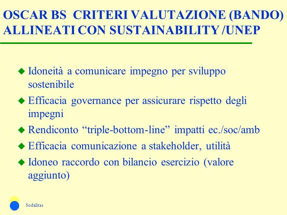OSCAR BS CRITERI VALUTAZIONE (BANDO) ALLINEATI CON SUSTAINABILITY /UNEP u Idoneità a comunicare impegno per sviluppo sostenibile u Efficacia governanc