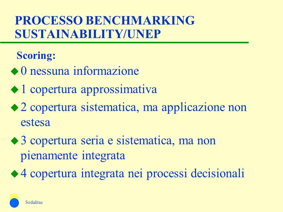 PROCESSO BENCHMARKING SUSTAINABILITY/UNEP u 0 nessuna informazione u 1 copertura approssimativa u 2 copertura sistematica, ma applicazione non estesa