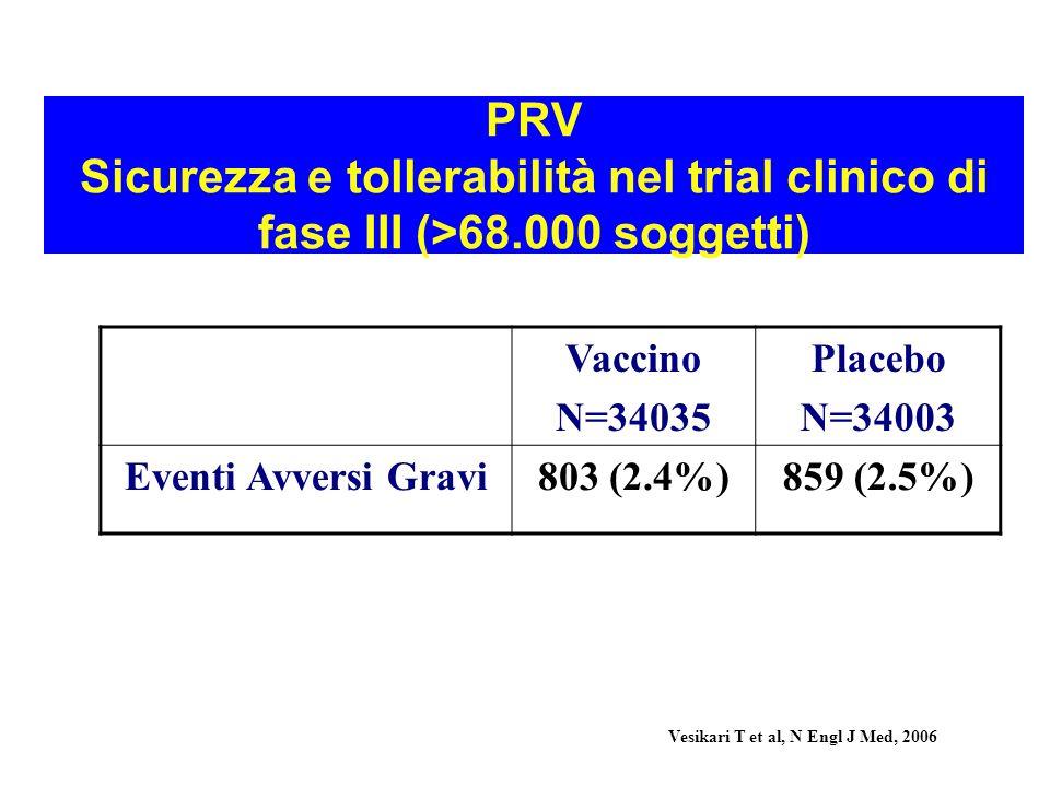 Vesikari T et al. New Engl J Med 2006;354(1):11-22 Insorgenza ISPRV n ~ 34,000 Placebo n ~ 34,000 RR IS PRV vs Placebo (95% CI) * IS entro 42gg post-