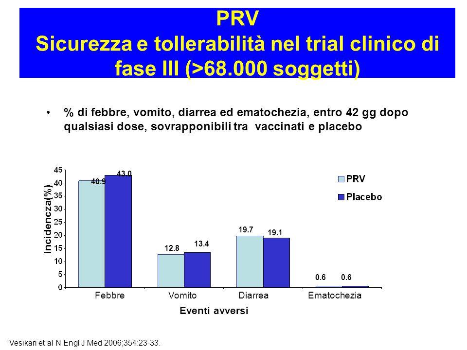 Vesikari T et al, N Engl J Med, 2006 Vaccino N=34035 Placebo N=34003 Eventi Avversi Gravi803 (2.4%)859 (2.5%) PRV Sicurezza e tollerabilità nel trial